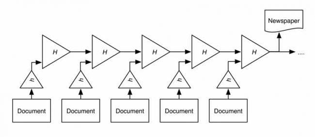 timestamping dalam dokumen - blockchain
