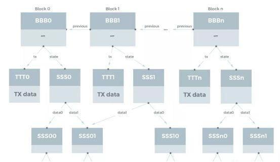 Cara kerja IPFS untuk transformasi ekonomi digital