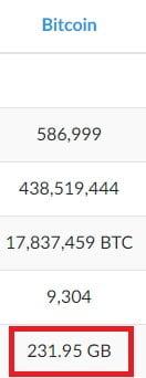 ukuran blockchain bitcoin