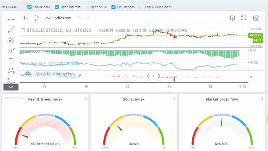 Indikator bitcoin melalui ScalpexIndex